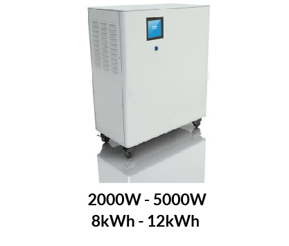 products wattage